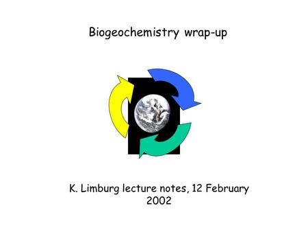 Biogeochemistry wrap-up K. Limburg lecture notes, 12 February 2002.