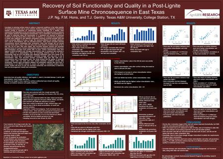 Recovery of Soil Functionality and Quality in a Post-Lignite Surface Mine Chronosequence in East Texas J.P. Ng, F.M. Hons, and T.J. Gentry. Texas A&M University,