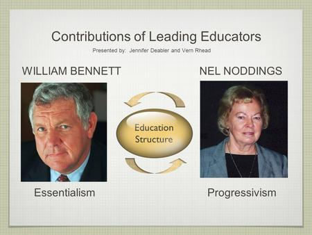Contributions of Leading Educators Presented by: Jennifer Deabler and Vern Rhead WILLIAM BENNETTNEL NODDINGS Essentialism Education Structure Progressivism.