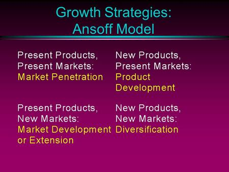 Growth Strategies: Ansoff Model. Growth in Existing Product Markets l Increase market share Can do this tactically (price reductions, increase advertising,
