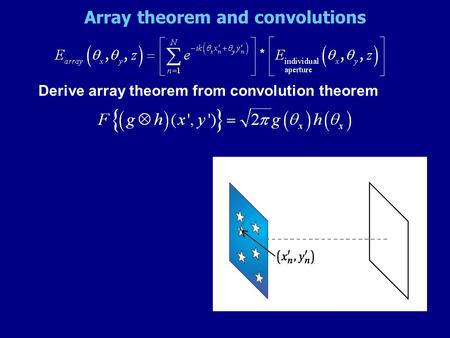 Array theorem and convolutions