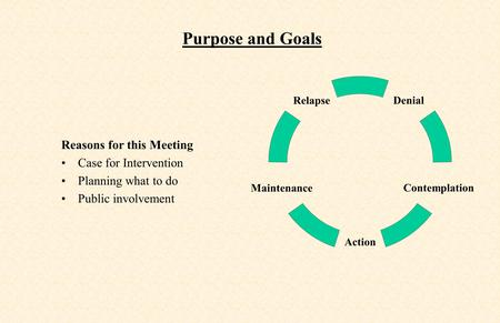Purpose and Goals Reasons for this Meeting Case for Intervention Planning what to do Public involvement Denial Contemplation Action Maintenance Relapse.