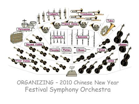 ORGANIZING – 2010 Chinese New Year Festival Symphony Orchestra.