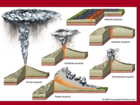 The Three Main Types of Volcanoes