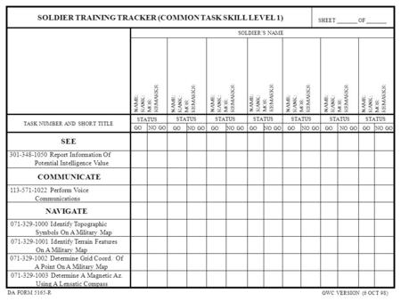 GWC VERSION (6 OCT 98) SHEET _______ OF _______ STATUS GONO GO TASK NUMBER AND SHORT TITLE SOLDIER'S NAME SOLDIER TRAINING TRACKER (COMMON TASK SKILL LEVEL.