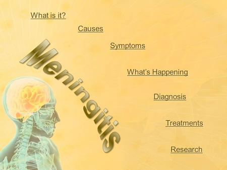 What is it? What is it? Causes What's Happening What's Happening Symptoms Treatments Diagnosis Research.