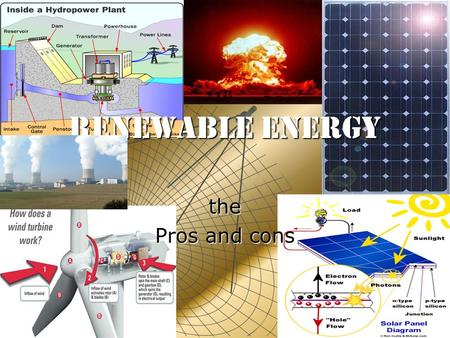Renewable energy the Pros and cons. solar  Solar energy is the energy from the sun used in solar panels. Fun fact Solar panels over 10% of Nevada could.
