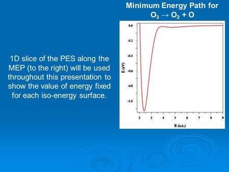 Minimum Energy Path for O 3 → O 2 + O 1D slice of the PES along the MEP (to the right) will be used throughout this presentation to show the value of energy.
