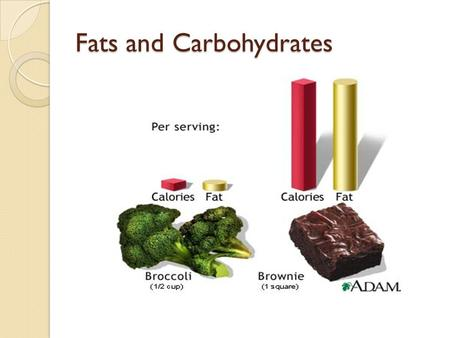 Fats and Carbohydrates. Functions of fat in the body Fat provides energy, keeps us warm, protects internal organs and contains fat soluble vitamins A.