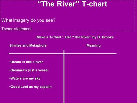 """The River"" T-chart What imagery do you see? Theme statement:"