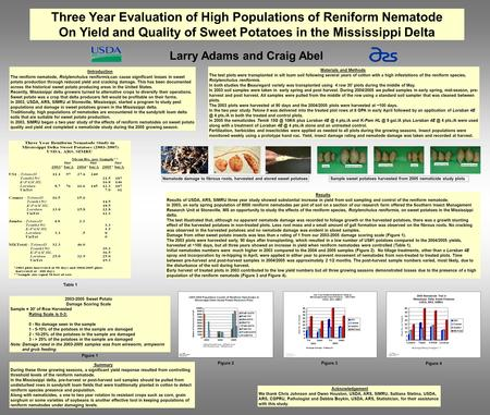 Three Year Evaluation of High Populations of Reniform Nematode On Yield and Quality of Sweet Potatoes in the Mississippi Delta Larry Adams and Craig Abel.