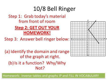 10/8 Bell Ringer Step 1: Grab today's material from front of room Step 2: GET OUT YOUR HOMEWORK! Step 3: Answer bell ringer below: (a)Identify the domain.