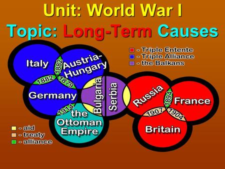 Unit: World War I Topic: Long-Term Causes. War is Inevitable  As the 1900s began, forces were pushing Europe toward war.
