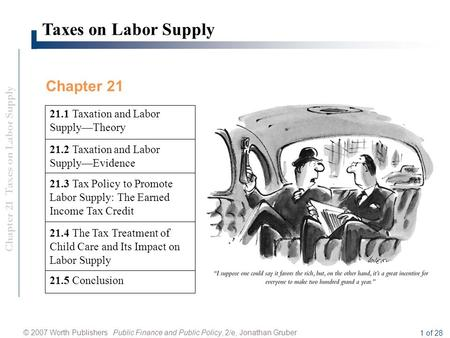 Chapter 21 Taxes on Labor Supply © 2007 Worth Publishers Public Finance and Public Policy, 2/e, Jonathan Gruber 1 of 28 Taxes on Labor Supply 21.3 Tax.