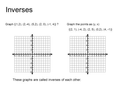 Inverses Graph {(1,2), (2,-4), (5,2), (2, 0), (-1, 4)} ? {(2, 1), (-4, 2), (2, 5), (0,2), (4, -1)} These graphs are called inverses of each other. Graph.