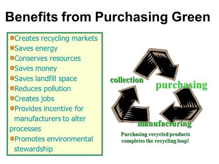 Benefits from Purchasing Green purchasing collection manufacturing Creates recycling markets Saves energy Conserves resources Saves money Saves landfill.