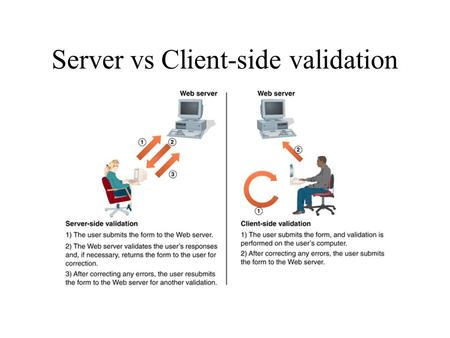 Server vs Client-side validation. JavaScript JavaScript is an object-based language. JavaScript is based on manipulating objects by modifying an object's.