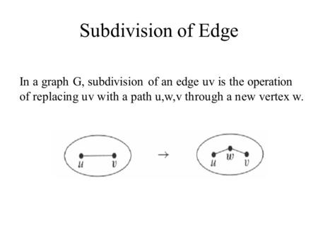 Subdivision of Edge In a graph G, subdivision of an edge uv is the operation of replacing uv with a path u,w,v through a new vertex w.