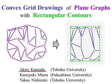 Convex Grid Drawings of Plane Graphs
