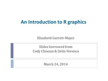 An Introduction to R graphics Elizabeth Garrett-Mayer Slides borrowed from Cody Chiuzan & Delia Voronca March 24, 2014.