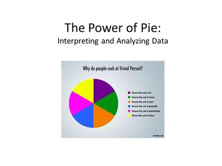 The Power of Pie: Interpreting and Analyzing Data.