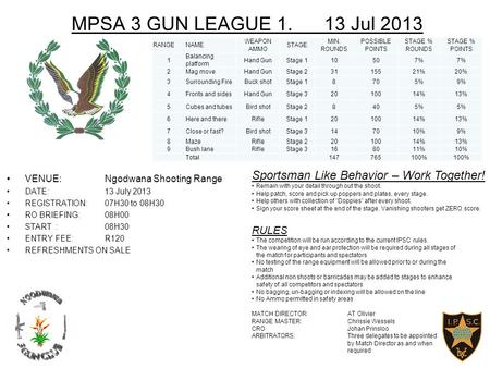 NGODWANA 3 GUN CLUB MPSA 3 GUN LEAGUE Jul 2013