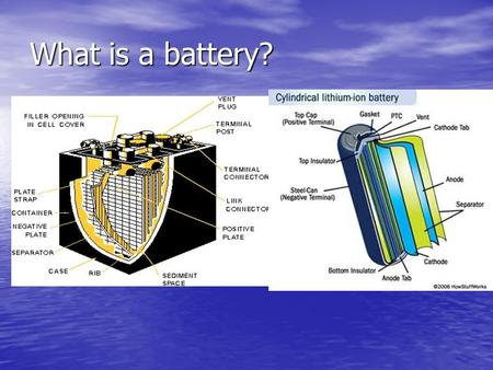 What is a battery?. 2 Does size matter? Yes and No Yes and No –Yes The larger the battery the more capacity it has The larger the battery the more capacity.