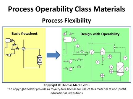 Process Operability Class Materials Process Flexibility Copyright © Thomas Marlin 2013 The copyright holder provides a royalty-free license for use of.