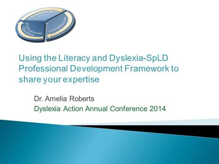 Using the Literacy and Dyslexia-SpLD Professional Development Framework to share your expertise Dr. Amelia Roberts Dyslexia Action Annual Conference 2014.