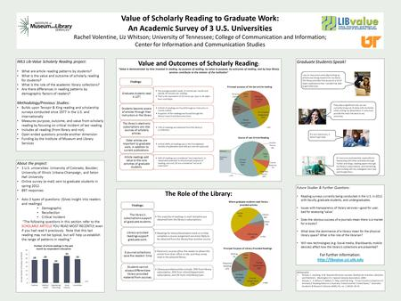 Value of Scholarly Reading to Graduate Work: An Academic Survey of 3 U.S. Universities Rachel Volentine, Liz Whitson; University of Tennessee; College.