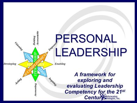 PERSONAL LEADERSHIP A framework for exploring and evaluating Leadership Competency for the 21 st Century. COMMUNICATION Visioning Inspiring STRATEGY DevelopingEnabling.