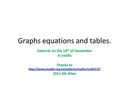 Graphs equations and tables. External on the 14 th of November 4 credits Thanks to  /
