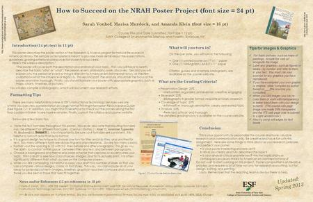 How to Succeed on the NRAH Poster Project (font size = 24 pt) Sarah Vonhof, Marisa Murdock, and Amanda Klein (font size = 16 pt) Course Title and Date.