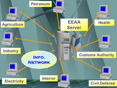 EEAA Server Electricity Industry Agriculture Petroleum Interior Civil Defense Customs Authority Health Info. Network.