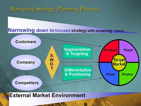 1 Exhibit 3-1 3-3 <strong>Marketing</strong> Strategy Planning Process Customers Company Competitors S. W. O. T. Segmentation & Targeting Differentiation & Positioning.