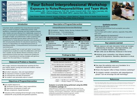 Four School Interprofessional Workshop Exposure to Roles/Responsibilities and Team Work Ellen Luebbers, MD 1, Patricia Underwood, PhD, RN 4, Kristin Victoroff,