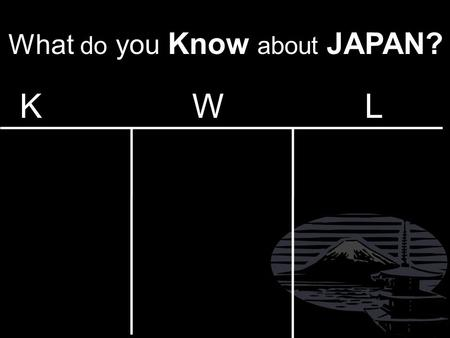 What do you Know about JAPAN? K W L Why is this important? We fought against Japan in World War II but now they are one of our closest allies & one.