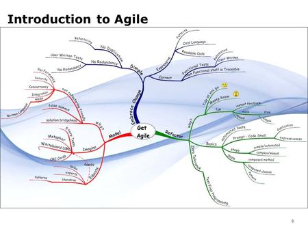 0 Introduction to <strong>Agile</strong>. 1 1 Agenda Introduction to <strong>Agile</strong> Early examples of <strong>agile</strong> projects.