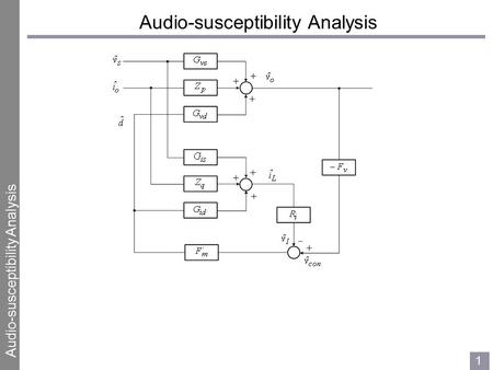 1 1 1 Audio-susceptibility Analysis. 2 2 2 3 3 3.