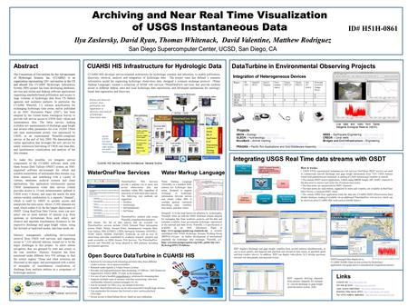 Abstract Archiving and Near Real Time Visualization of USGS Instantaneous Data Ilya Zaslavsky, David Ryan, Thomas Whitenack, David Valentine, Matthew Rodriguez.