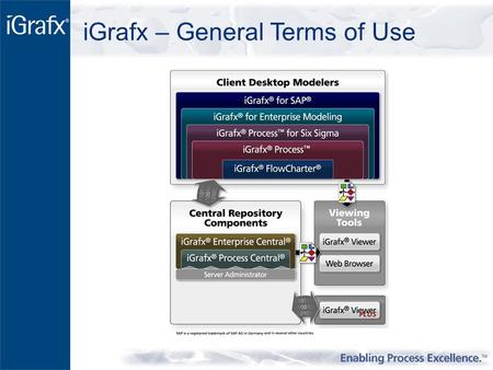 IGrafx – General Terms of Use. Trial Software Licenses For test purposes only Not for normal business use Training based on the trial software is also.