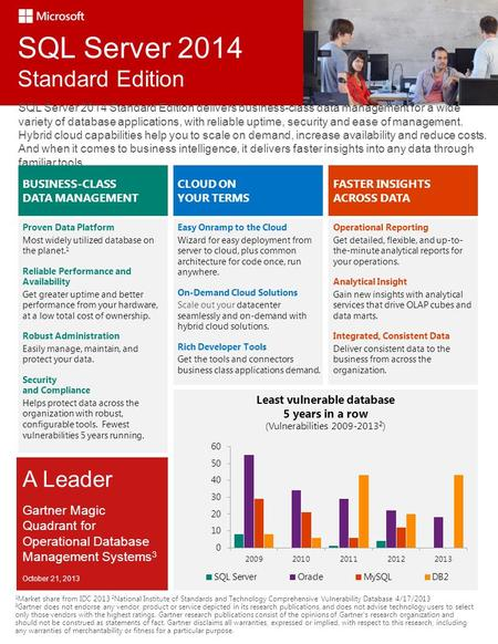 SQL Server 2014 Standard Edition SQL Server 2014 Standard Edition delivers business-class data management for a wide variety of database applications,