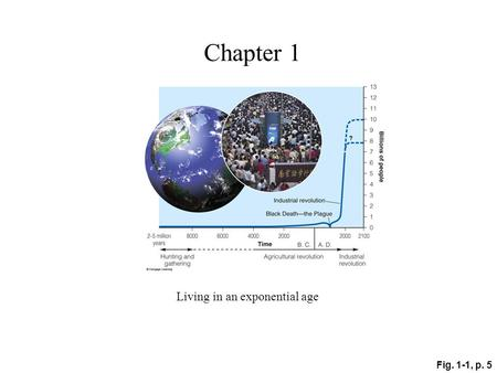Chapter 1 Fig. 1-1, p. 5 Living in an exponential age.