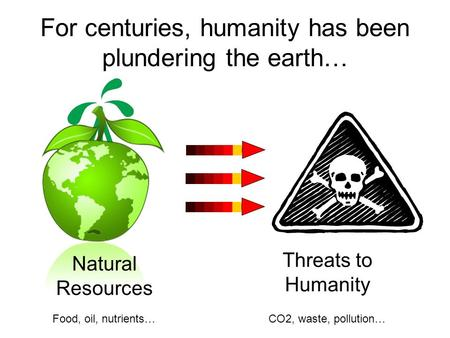 Food, oil, nutrients…CO2, waste, pollution… Natural Resources Threats to Humanity For centuries, humanity has been plundering the earth…