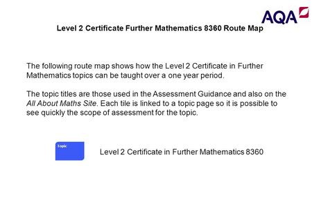 Level 2 Certificate Further Mathematics 8360 Route Map Topic Level 2 Certificate in Further Mathematics 8360 The following route map shows how the Level.