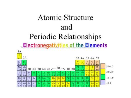 Atomic Structure and Periodic Relationships ns 2 np 3 Which of these elements is found in a family with the above electron configuration? AAl BSr CSi.