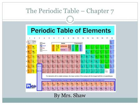 The Periodic Table – Chapter 7 By Mrs. Shaw. What is the Periodic Table? The Periodic Table is a chart of the elements arranged into rows and columns.