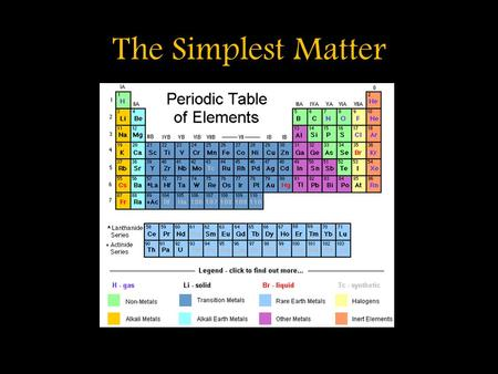 The Simplest Matter. The Elements An element is matter made of only one kind of atom. There are 110 known elements, and 90 of those occur naturally on.