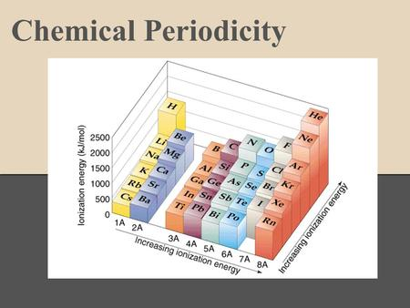 Chemical Periodicity. In 1869, Dimitri Mendeleev arranged all of the known elements in order of increasing atomic mass and chemical properties of.