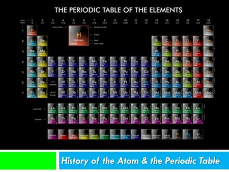 History of the Atom & the Periodic Table. Parts of the Atom Protons = positive charge Neutrons = no charge Electrons = negative charge Nucleus = both.